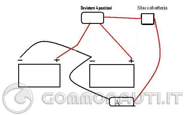 Schema Elettrico Deviatore Invertitore : Impianto elettrico pag