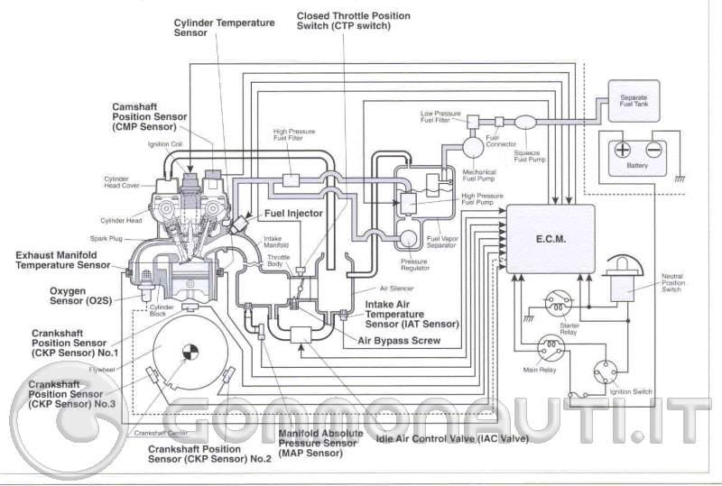 Schema Elettrico Nissan Juke : Suzuki df