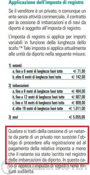Imposta di registro sulla compravendita dei natanti - Compravendita immobili tra privati ...