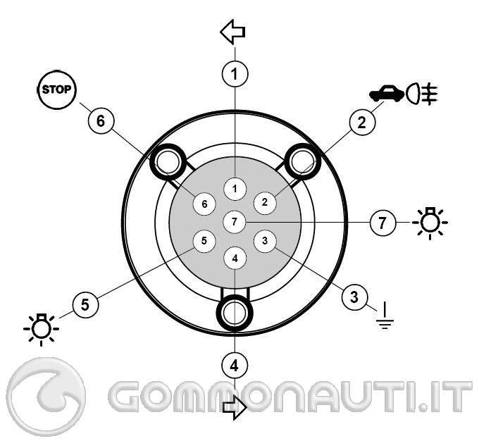 Schema Elettrico Per Rimorchio Agricolo : Gancio di traino schema elettrico attacco