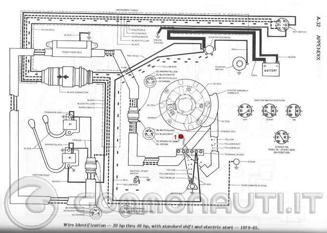 Schema Elettrico Yamaha Tdm : Johnson avviamento elettrico una mano con i contatti