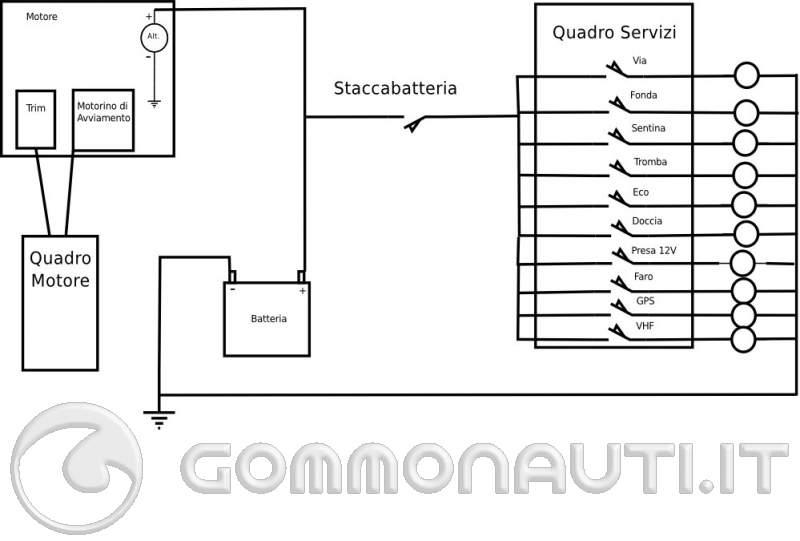 Schema Elettrico Quadro : Schema elettrico quadro motore fare di una mosca