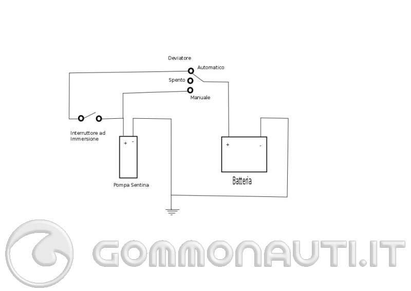 Schema Elettrico Galleggiante Serbatoio : Collegamento galleggiante pompa di sentina pag