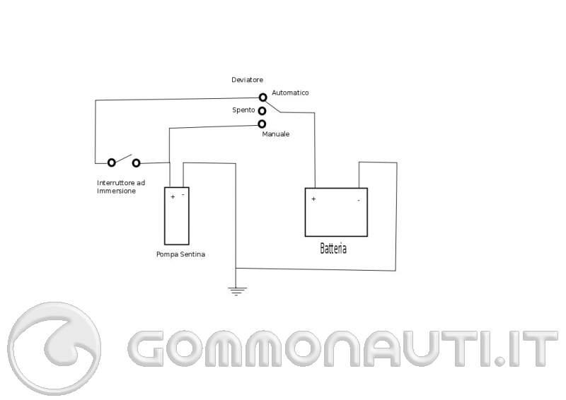 Schema Elettrico Per Pompa Ad Immersione : Sentina e pompa automatica